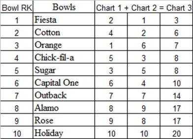chart3.3